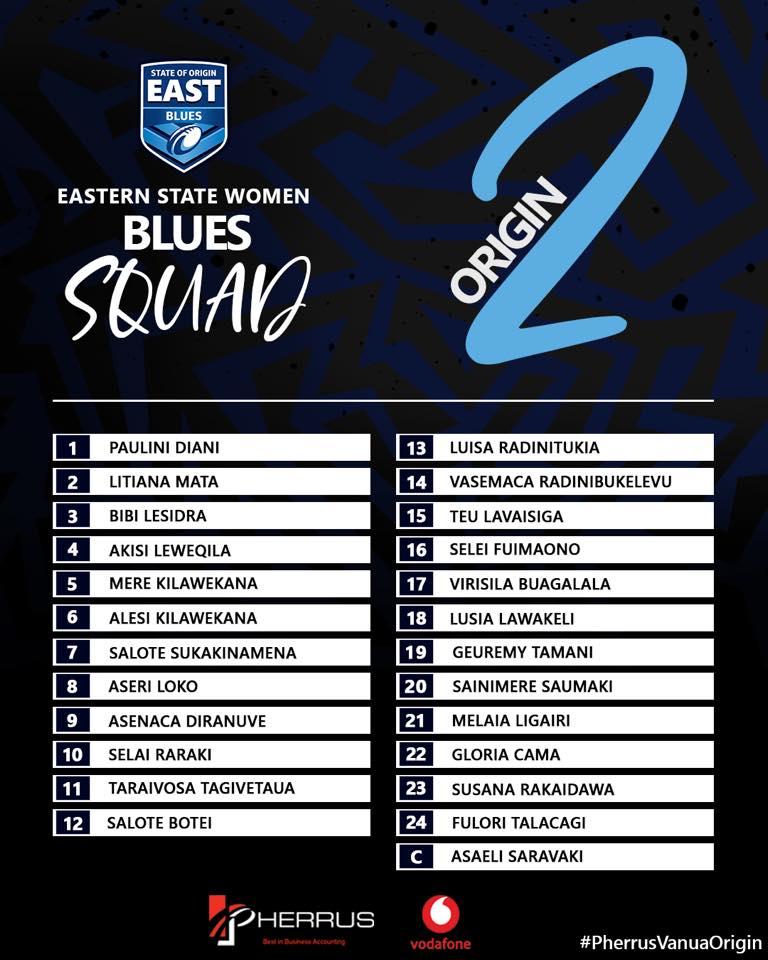 Blues Women's Team